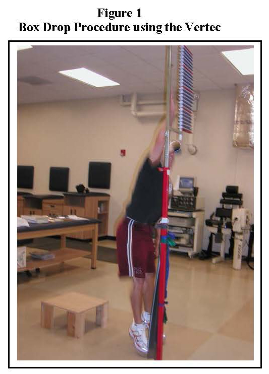 master thesis exercise science vertical jump A thesis submitted to the faculty of the university of  of exercise & sport science in the college of  extensor stiffness vs vertical ground.