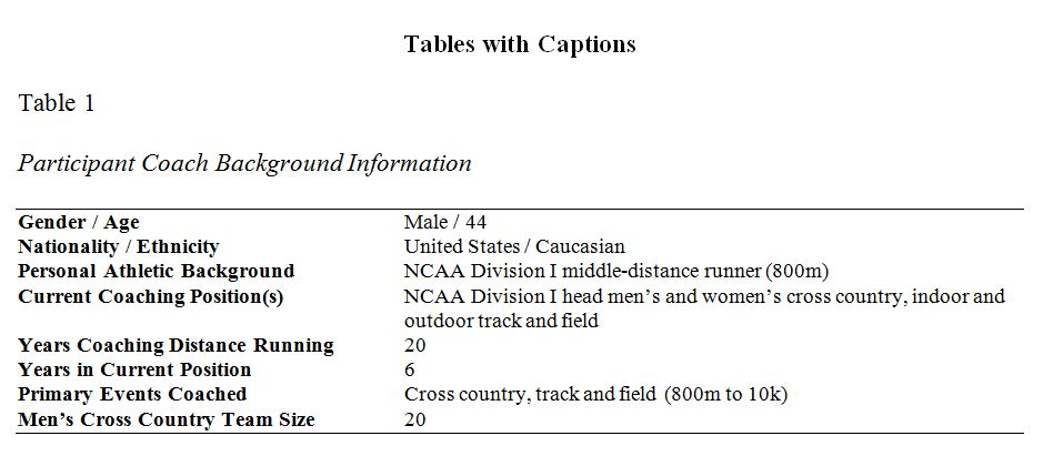A Case Study of a Successful Men s NCAA Division I Distance Running Coach   To what extent is Decision-making Humanistic  – The Sport Journal ac6dd57a72a2e