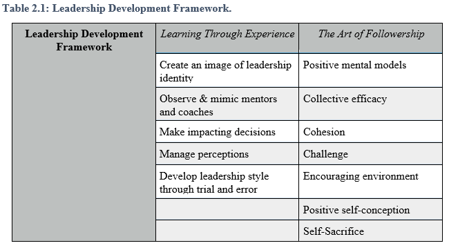 Conceptual framework in research paper example